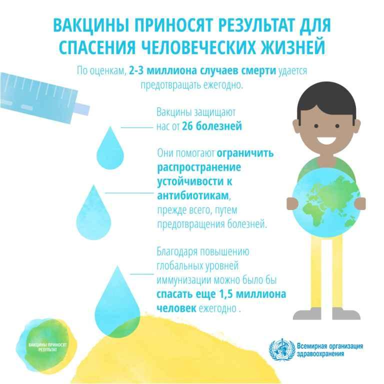 infographic save lives 4000 ru (1)